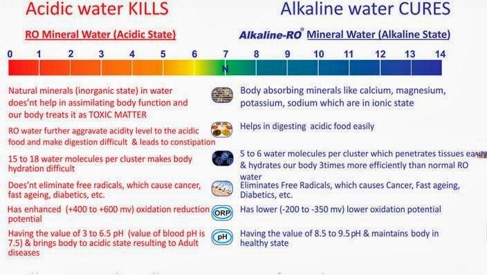 Alkaline_Water_Benefits