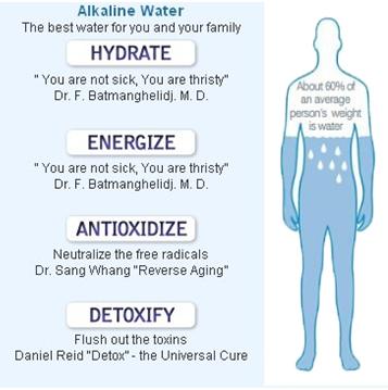 Alkaline_Water_Benefits_02