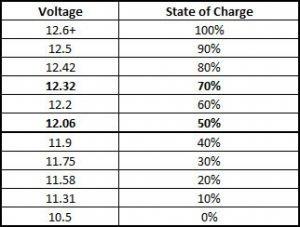 Discharge_Voltage_Chart